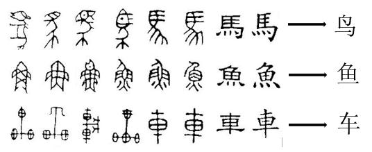 נחשו את משמעות הסימניה הסינית